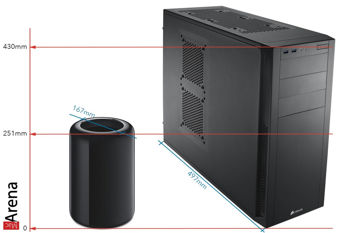 Mac Pro (kairėje) ir Corsair Carbide 200R Compact ATX (dešinėje)