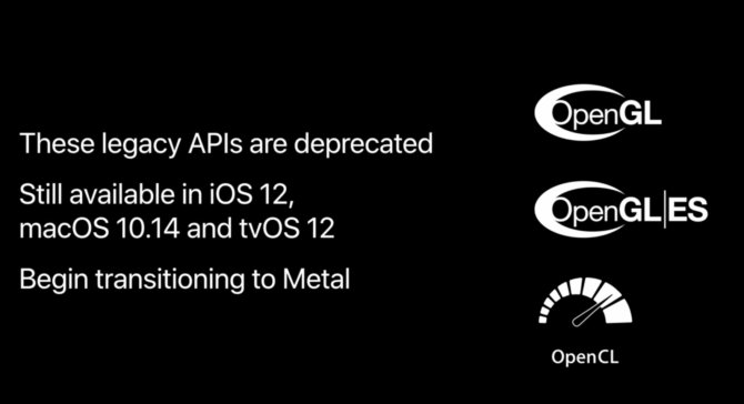 Apple, OpenGL ir OpenCL